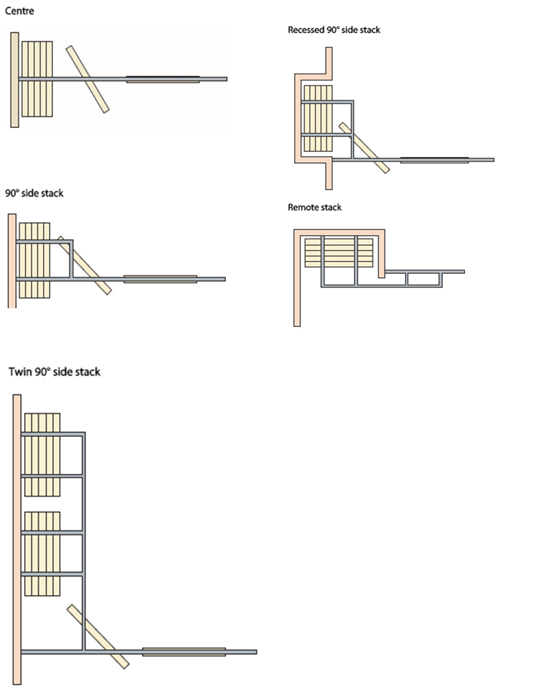 Acoustic Sliding Partition Design