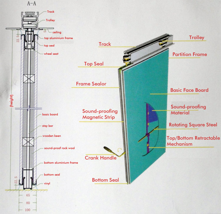 installation-sliding-folding-partition