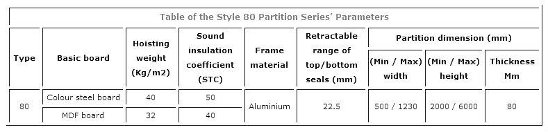 Type 80 Series Sliding Folding Partition